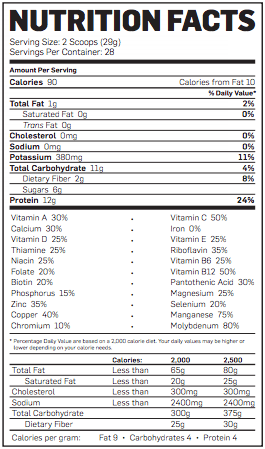 Nutrition Facts - Nufinna