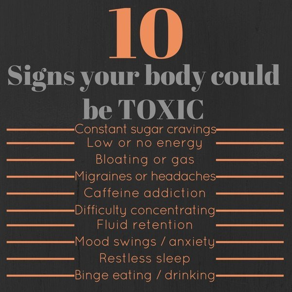 10 signs your body could be toxic: constant sugar cravings low or no energy bloating or gas migraines or headaches caffeine addiction difficulty concentrating fluid retention mood swings / anxiety restless sleep bing eating / drinking